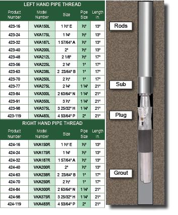 Plugs Details - vk-grout-plug-a | TIME Ltd